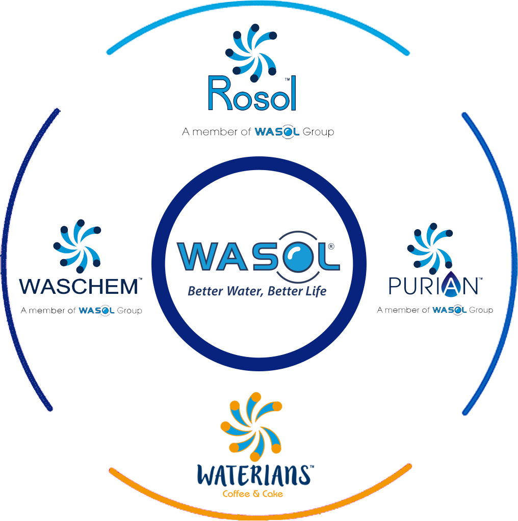 Wasol Group